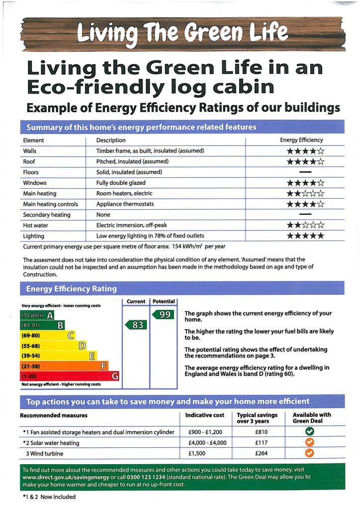 Energy-Efficieny-Rating